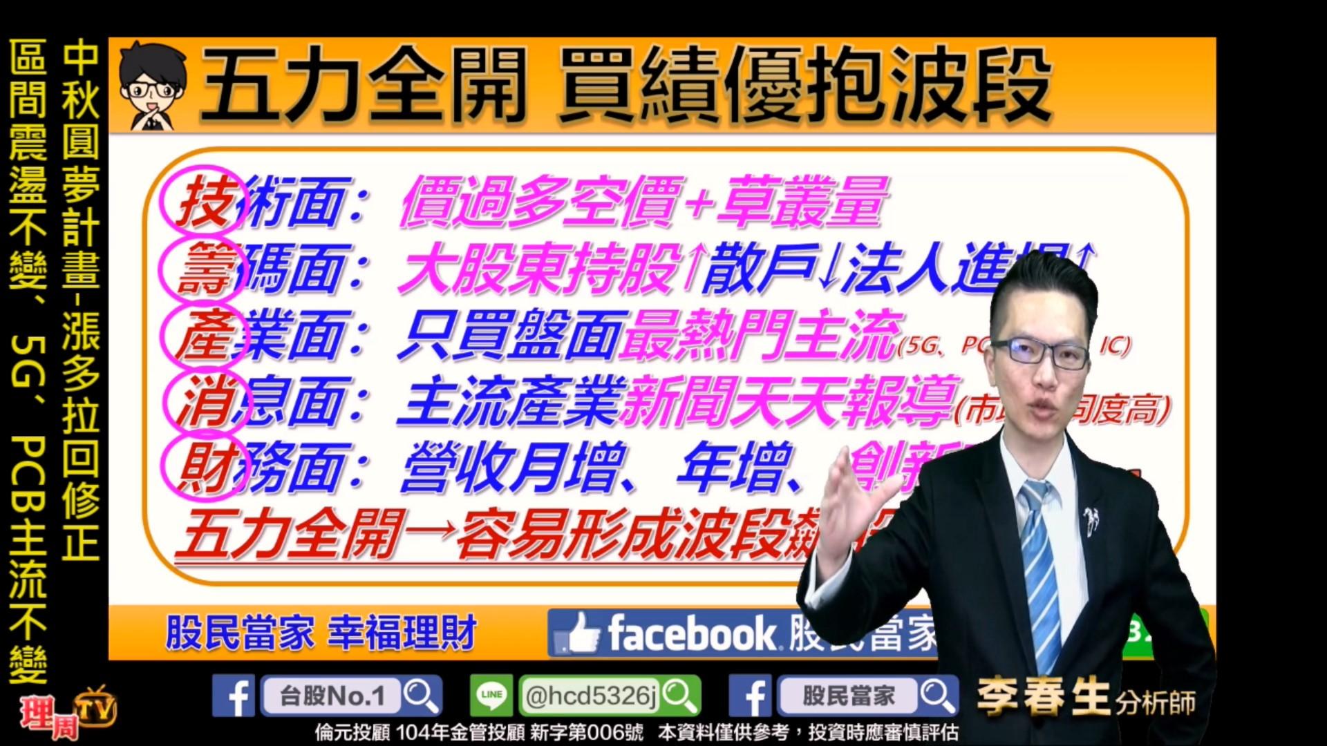 0910_中秋圓夢計畫-漲多拉回修正、區間震盪不變、5G、PCB主流不變