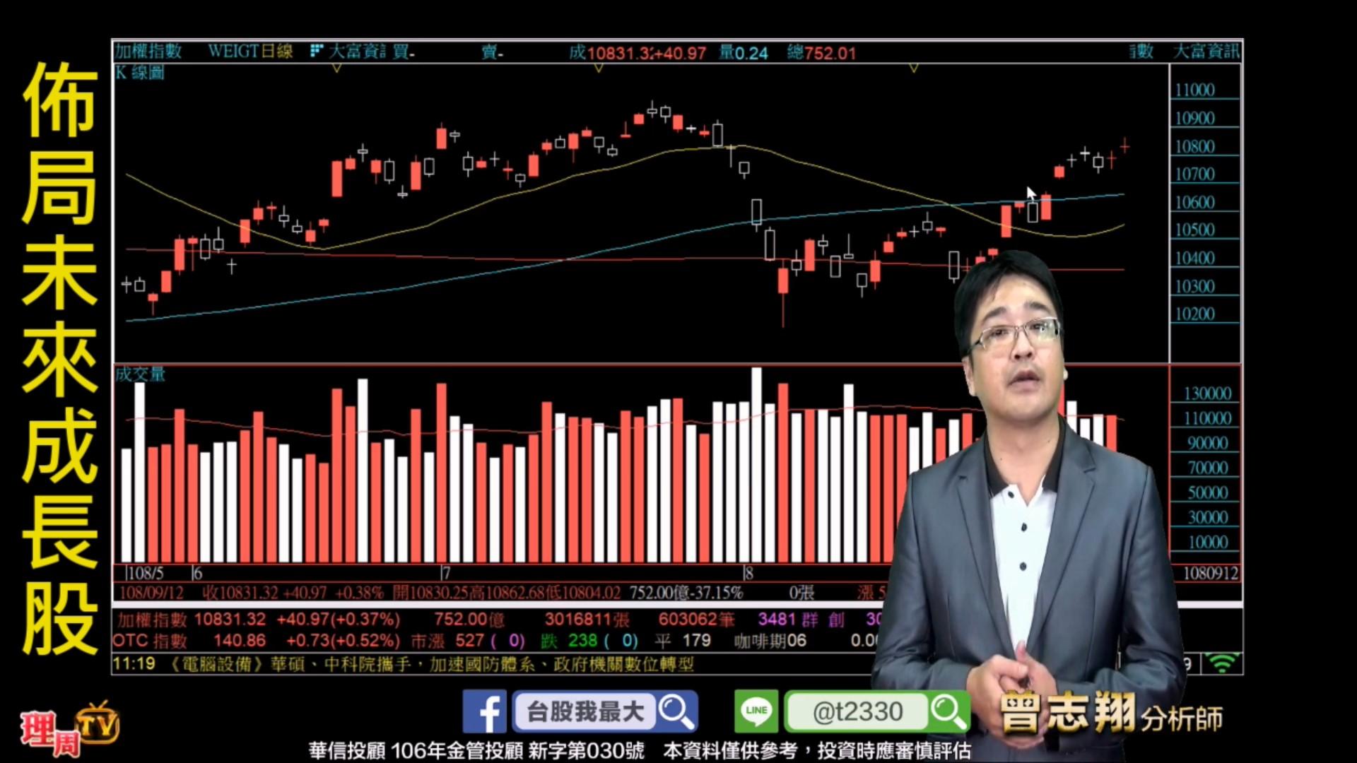 0912_佈局未來成長股