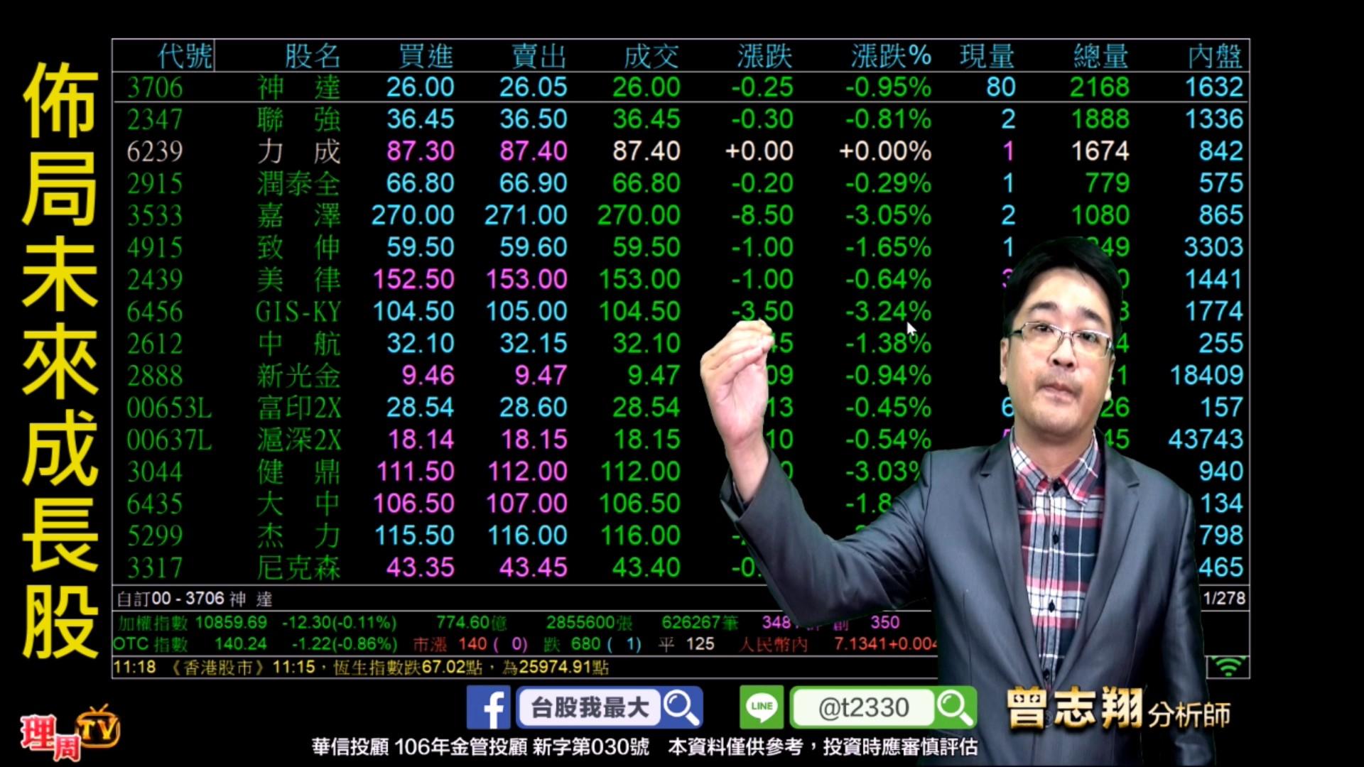 0927_佈局未來成長股