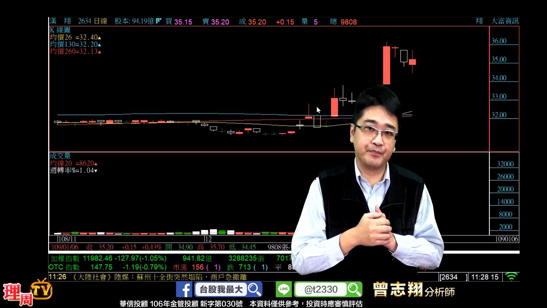 0106_股昇翔起