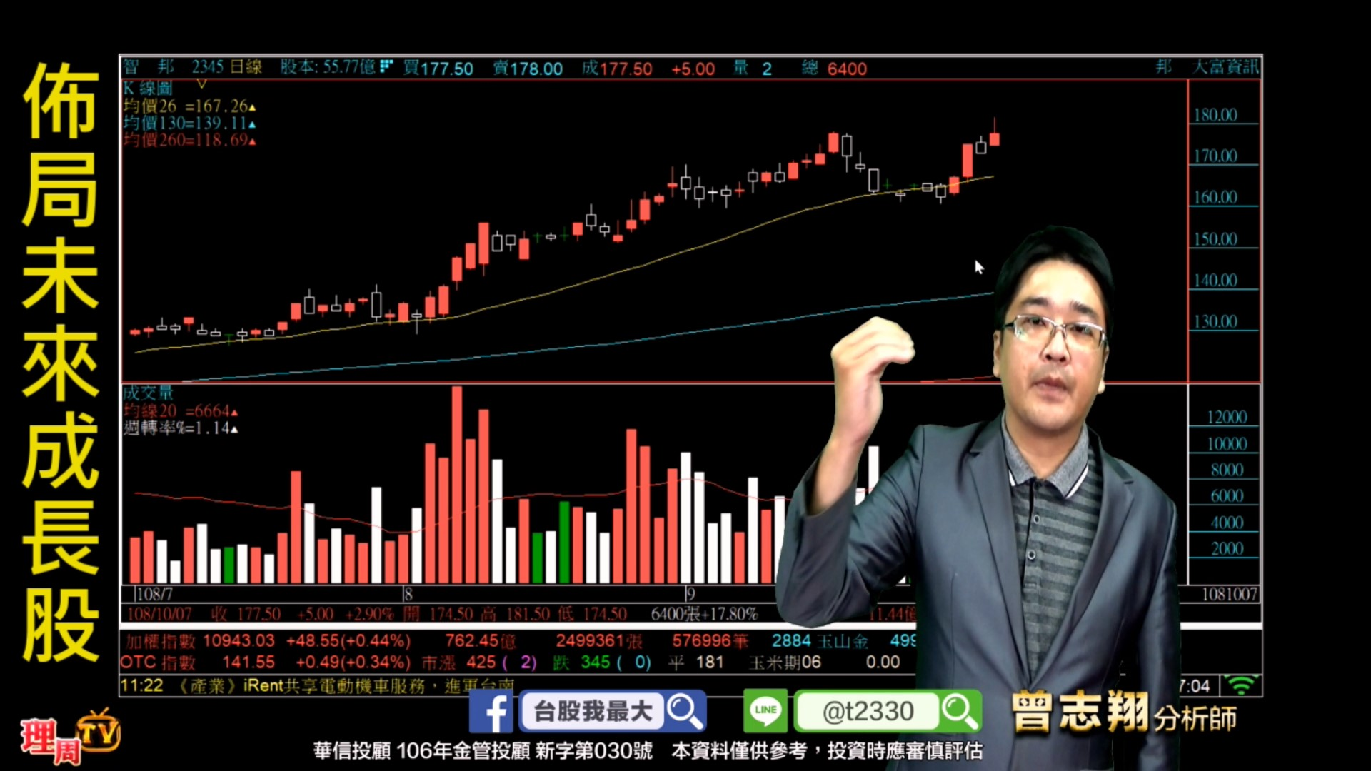 1007_佈局未來成長股