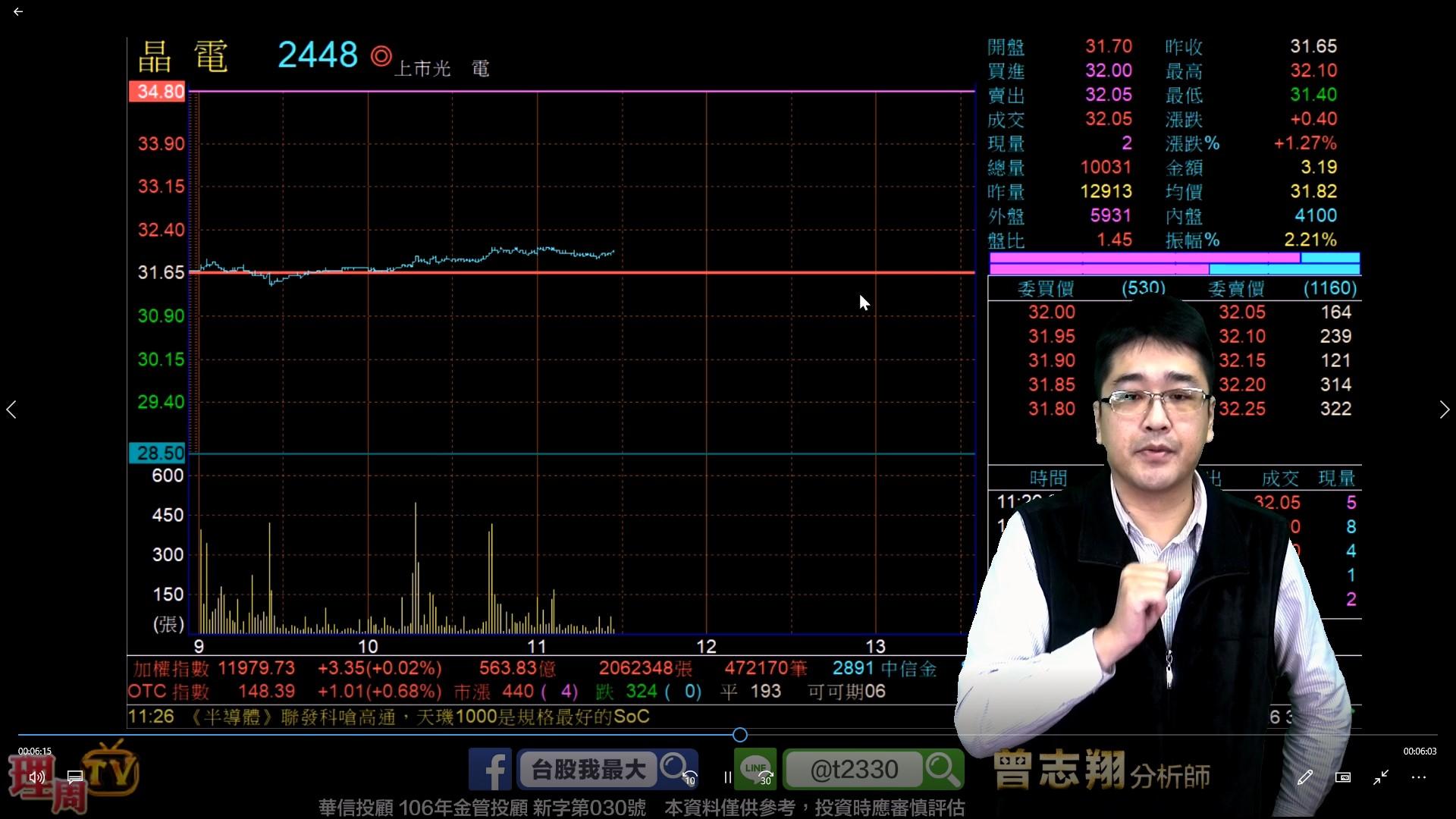 1225_股昇翔起
