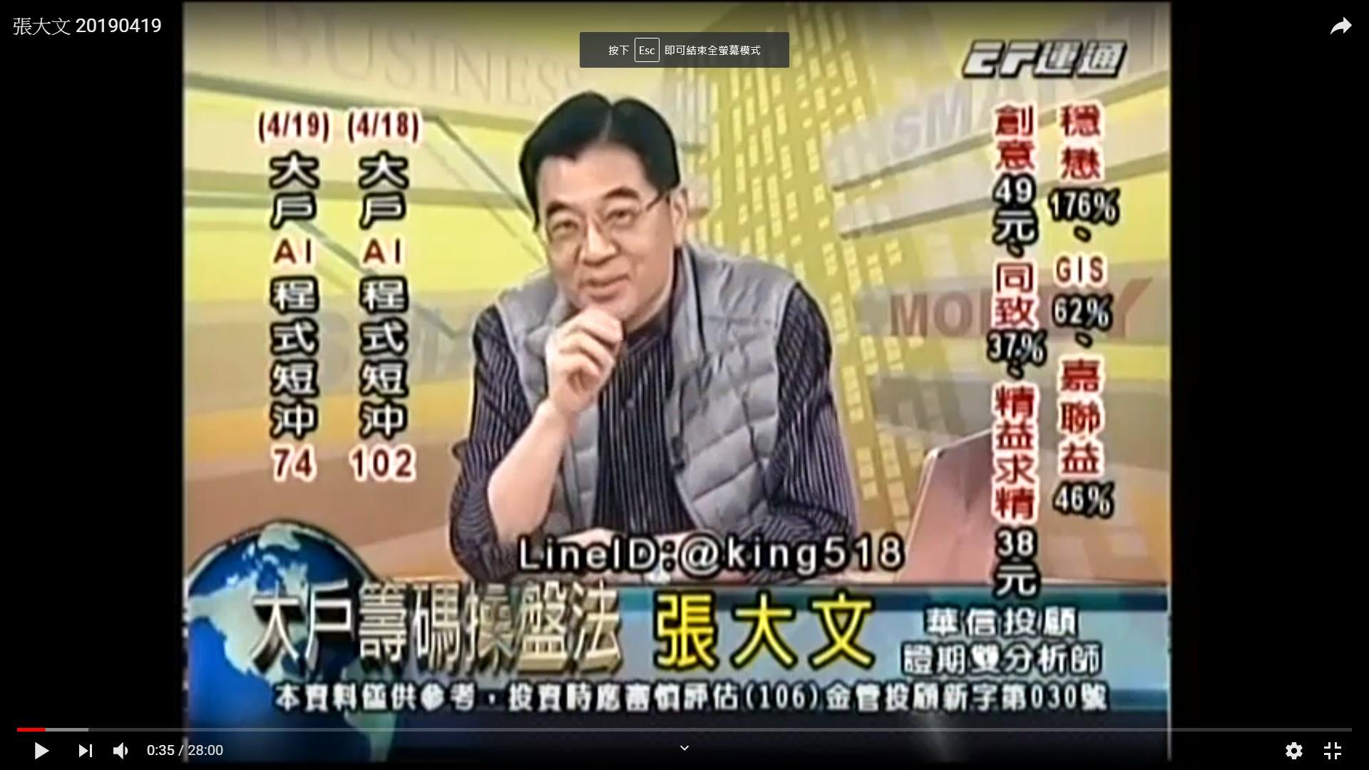 20190419 運通財經