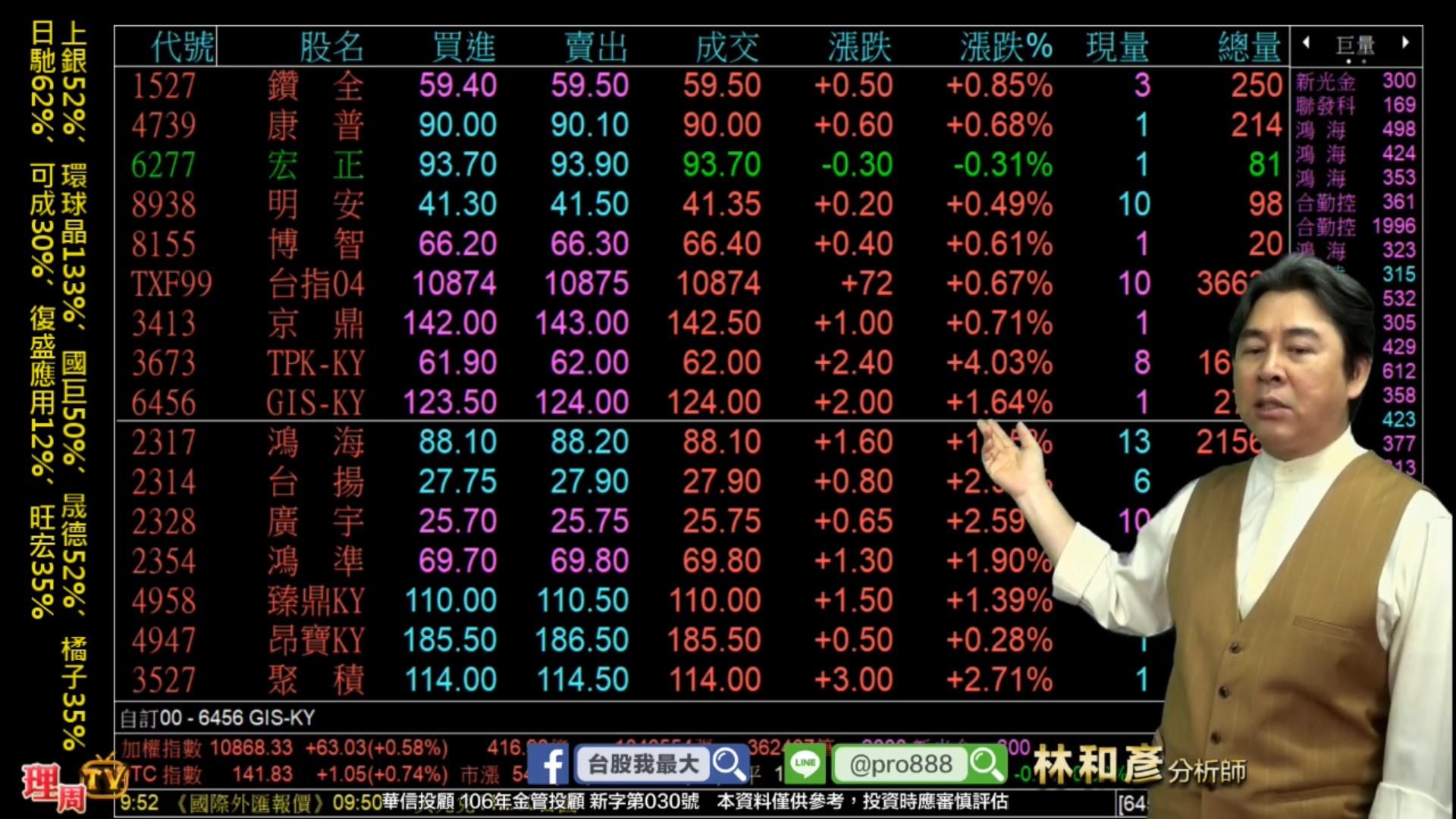 0415盤中 美股再創歷史新高 全球股市多頭加速漲 台股加油!