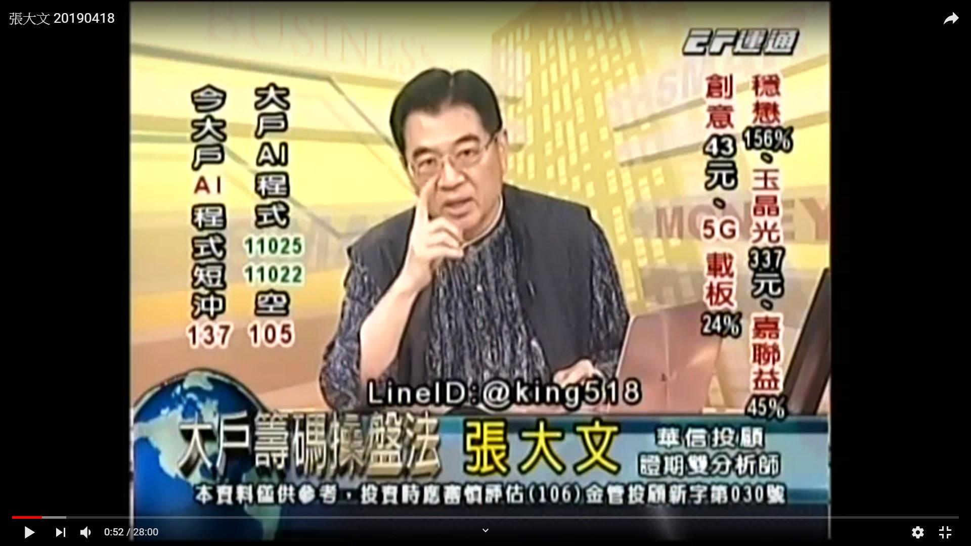 20190418 運通財經