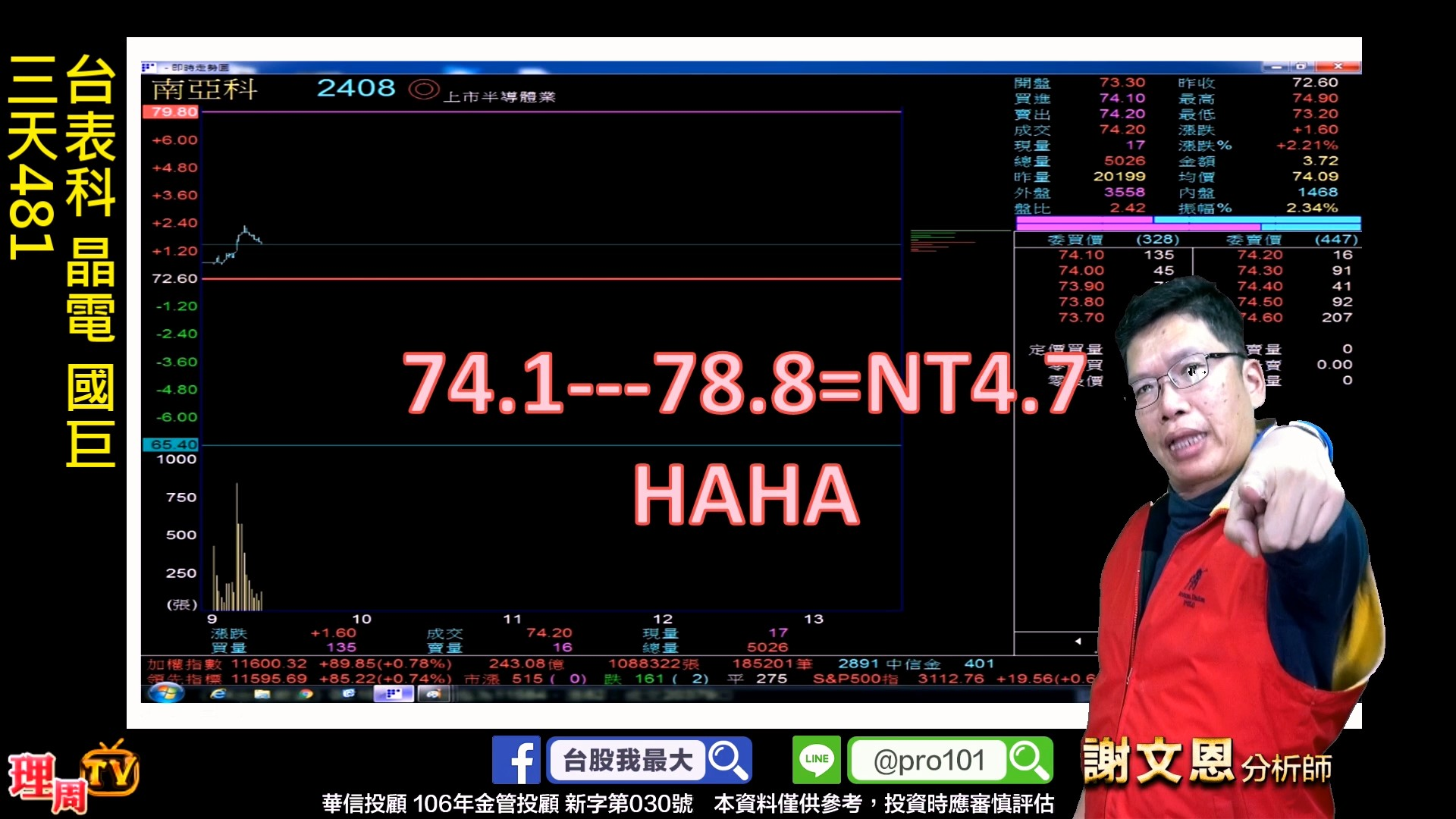 1205_台表科 晶電 國巨 三天481