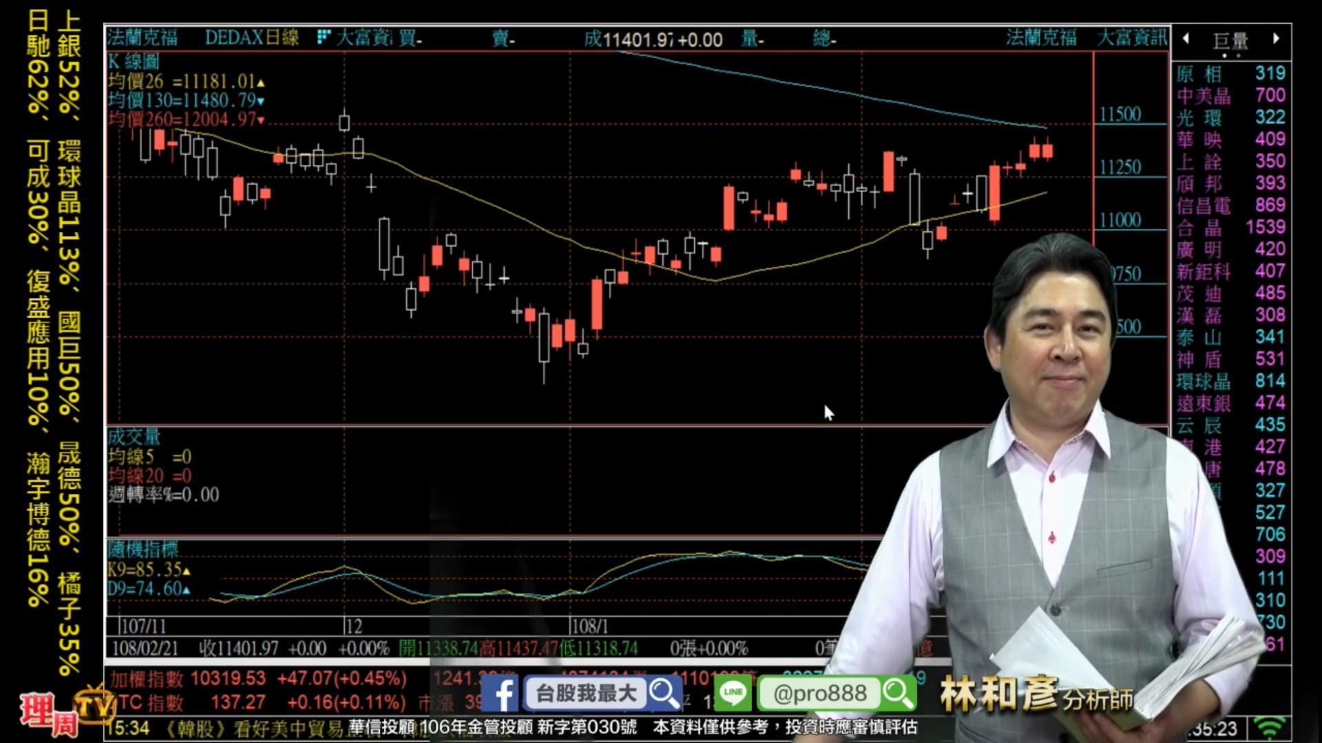 0221 台股漲1000點了 135家漲幅超過50% 你有沒有賺翻..【單股週週發 週薪168】