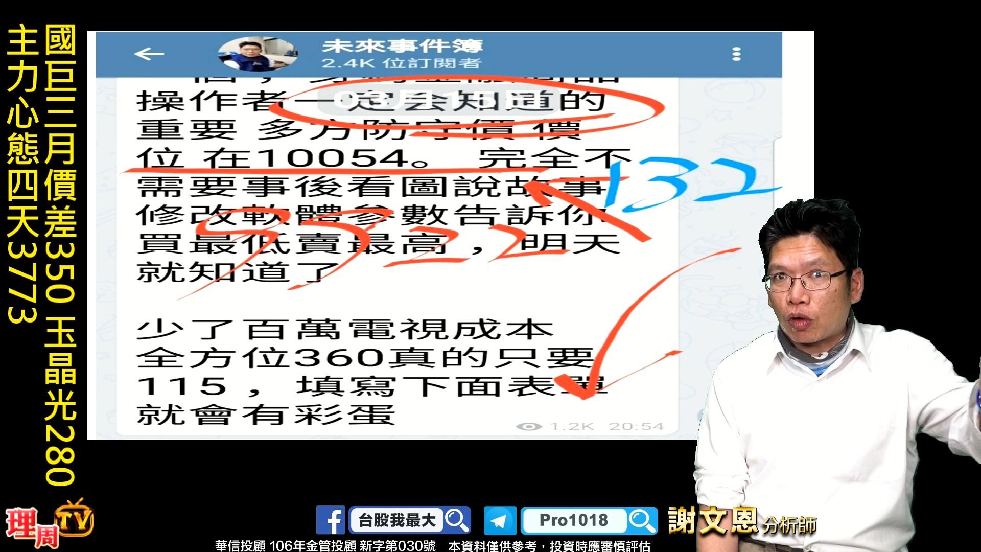 0325_國巨三月價差350 玉晶光280 主力心態四天3773
