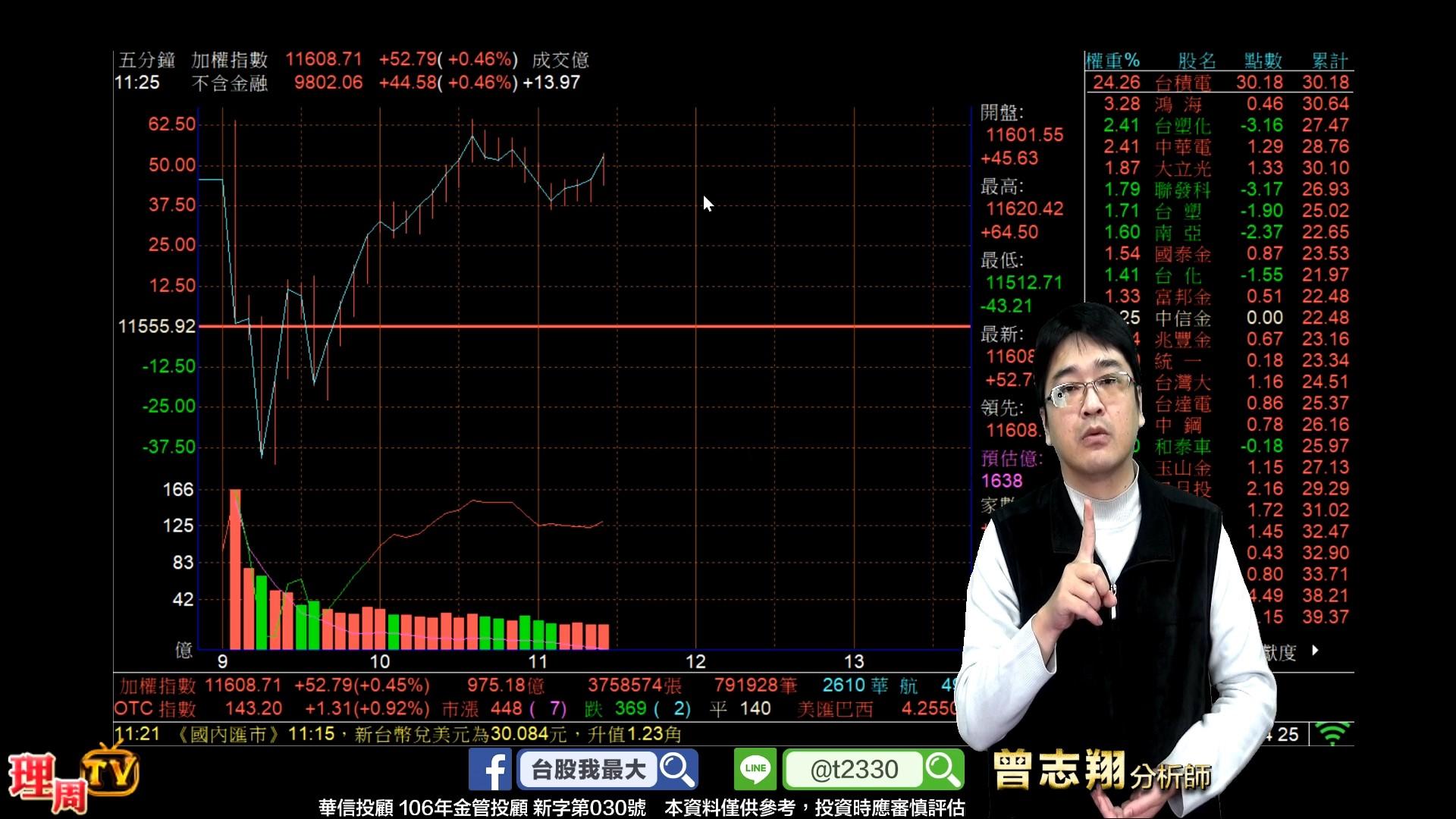 0205_股昇翔起