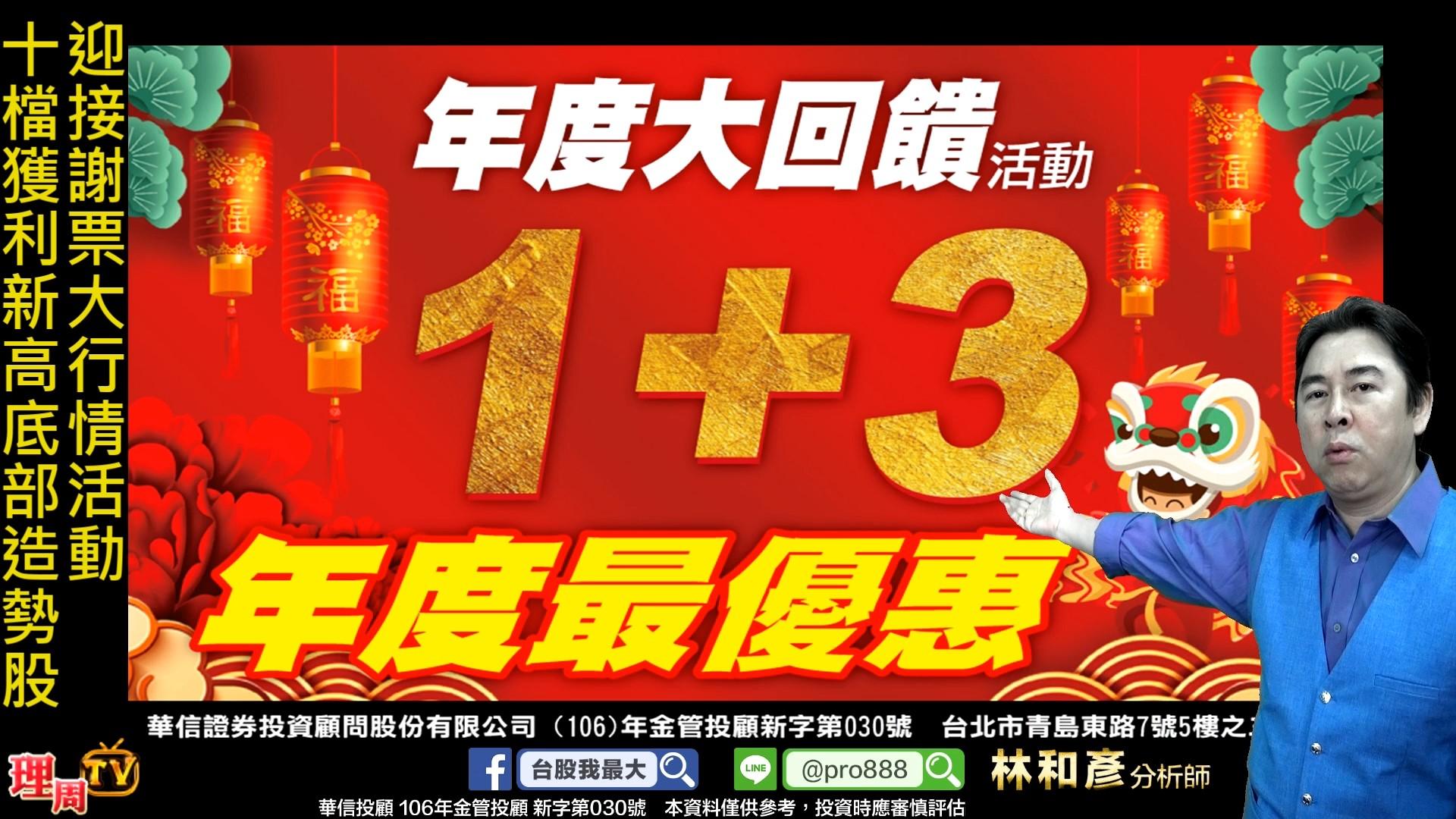 美股漲幅第一名 特斯拉197%(貿聯)第二名新聚思92%(神達)第三名蘋果86%第四名AMD82%